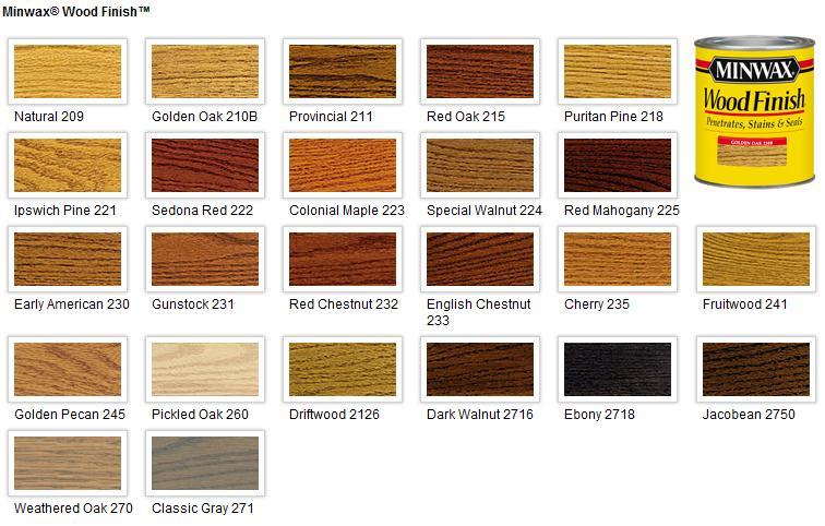 Hardwood Floor Stain Colors Hardwood Floor Refinishing New Jersey